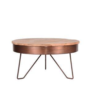 HIH tafels